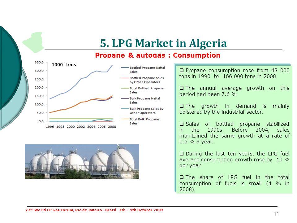 5. LPG Market in Algeria Propane & autogas : Consumption
