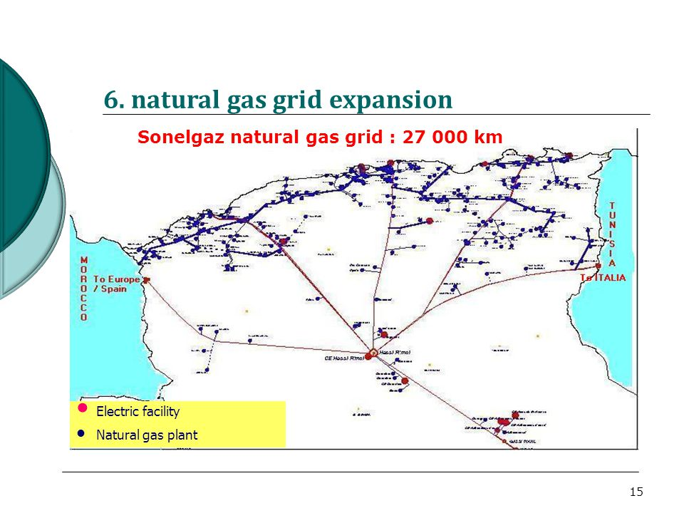 Sonelgaz natural gas grid : 27 000 km