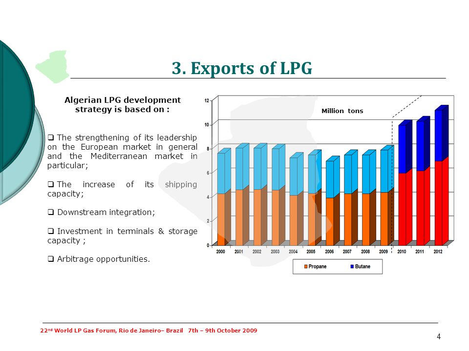 3. Exports of LPG Algerian LPG development strategy is based on :