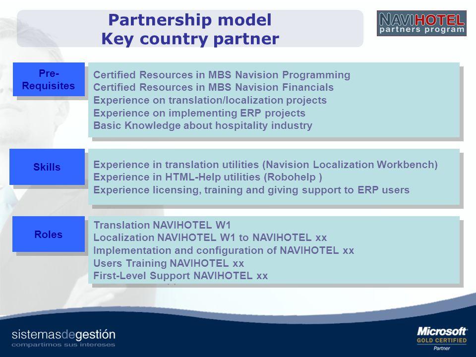 Partnership model Key country partner
