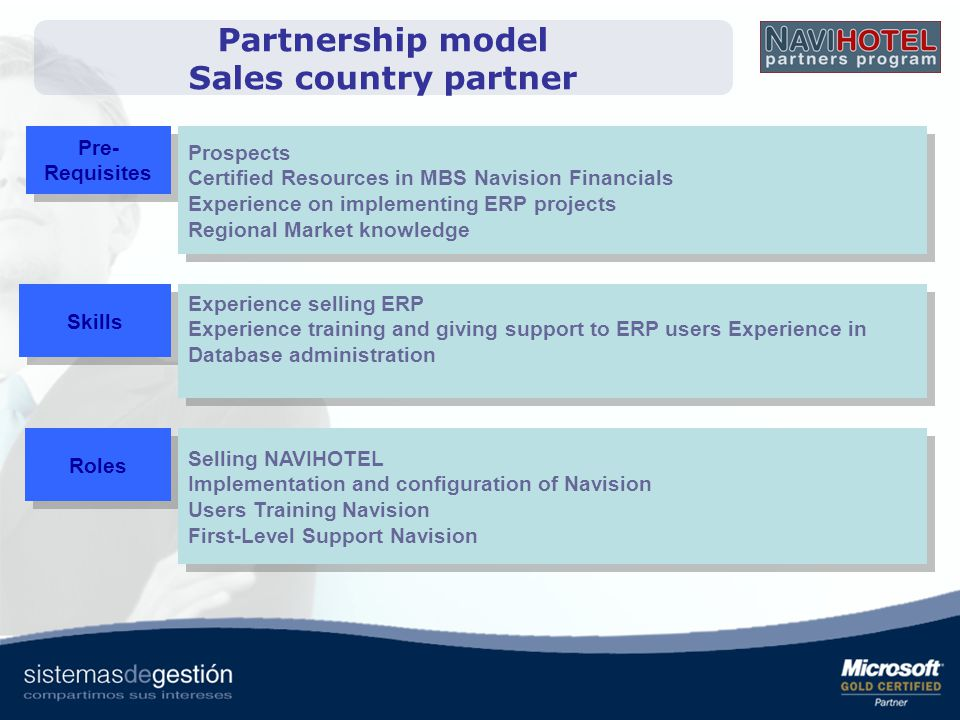 Partnership model Sales country partner