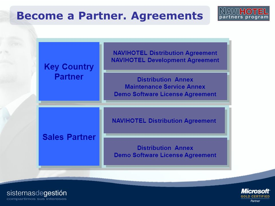 Become a Partner. Agreements