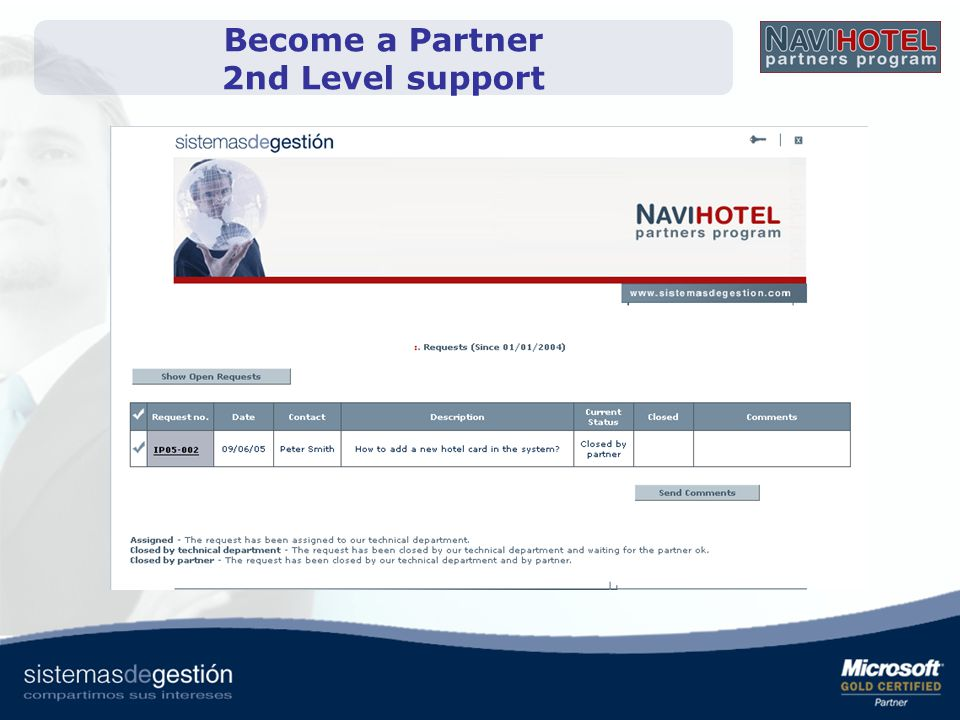 Become a Partner 2nd Level support