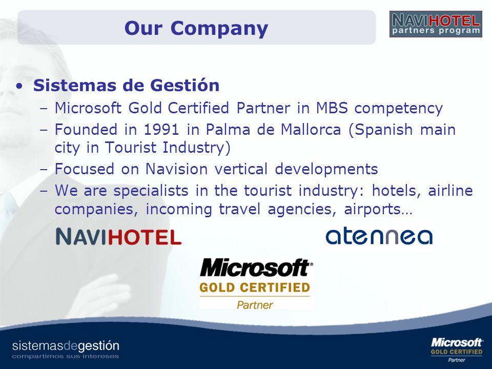 Our Company Sistemas de Gestión