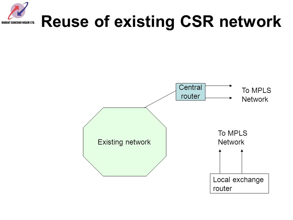 Reuse of existing CSR network