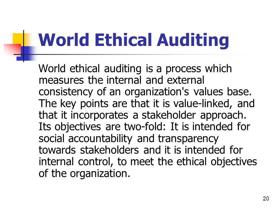 World Ethical Auditing
