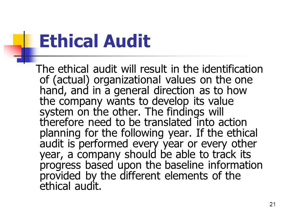 Ethical Audit