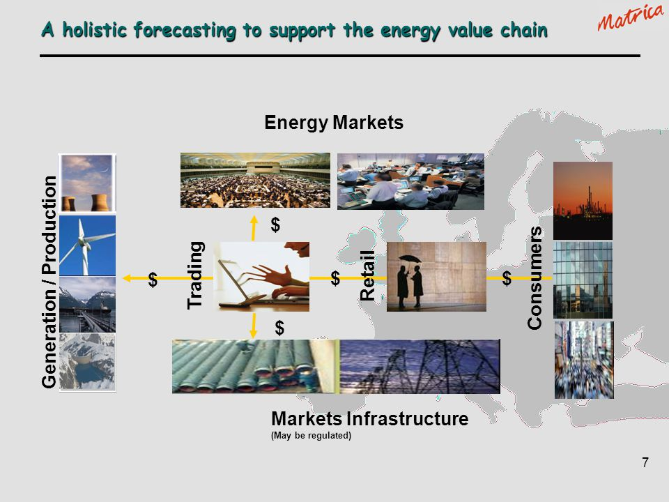 A holistic forecasting to support the energy value chain