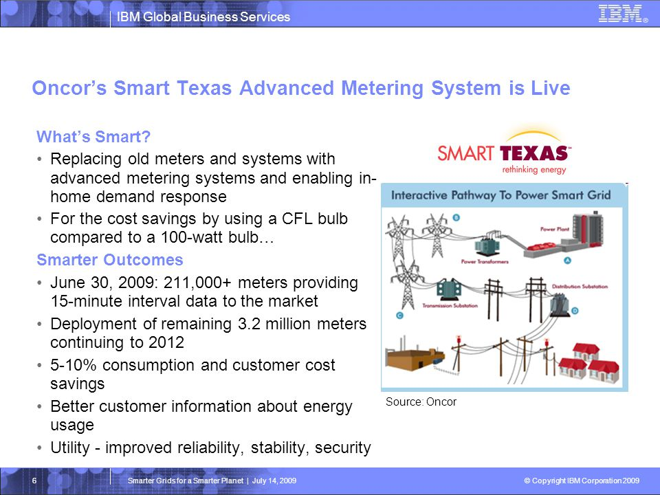Oncor's Smart Texas Advanced Metering System is Live