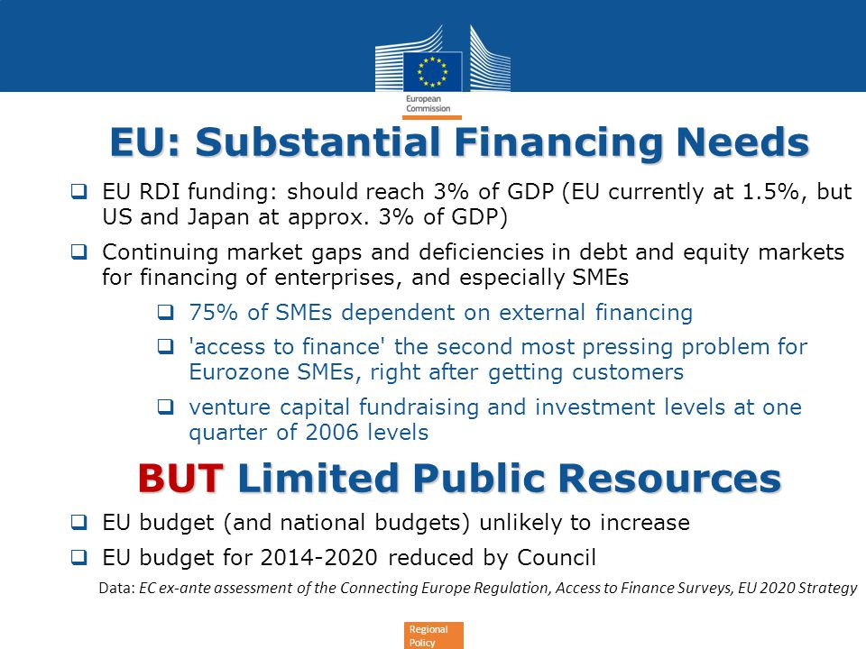 EU: Substantial Financing Needs BUT Limited Public Resources
