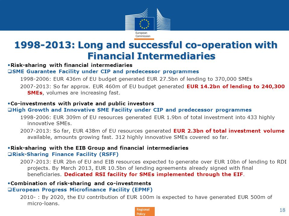 1998-2013: Long and successful co-operation with Financial Intermediaries