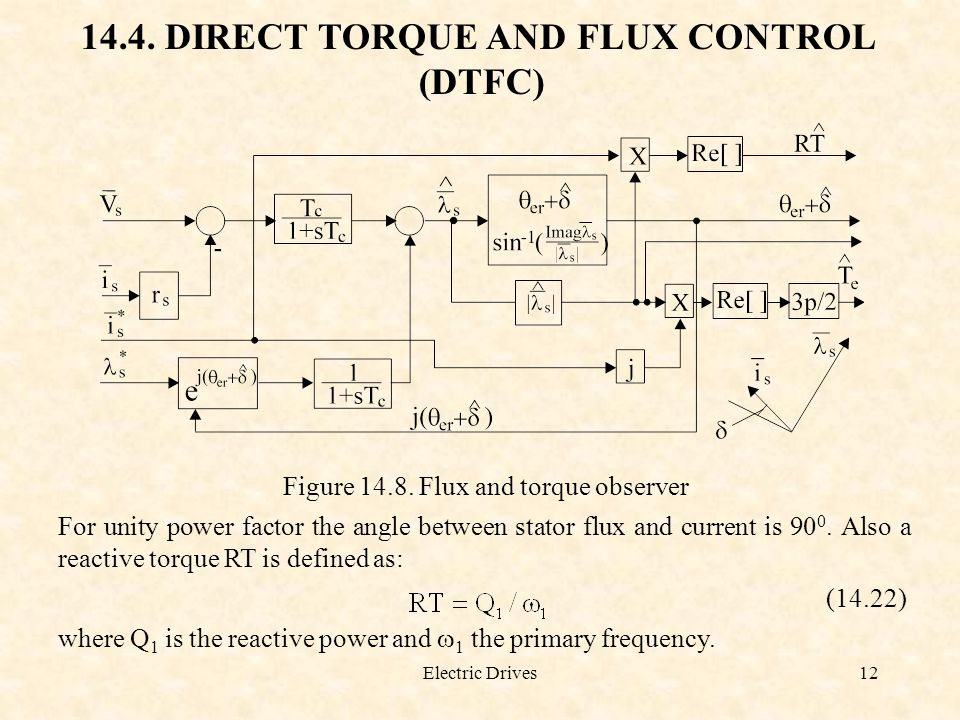 14.4. DIRECT TORQUE AND FLUX CONTROL