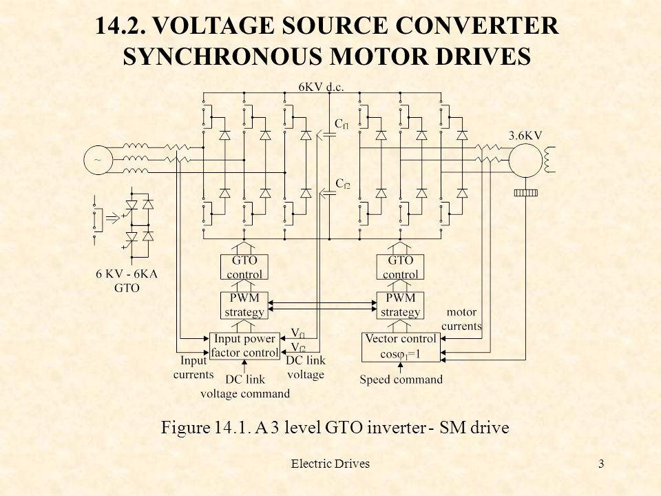 14.2. VOLTAGE SOURCE CONVERTER SYNCHRONOUS MOTOR DRIVES