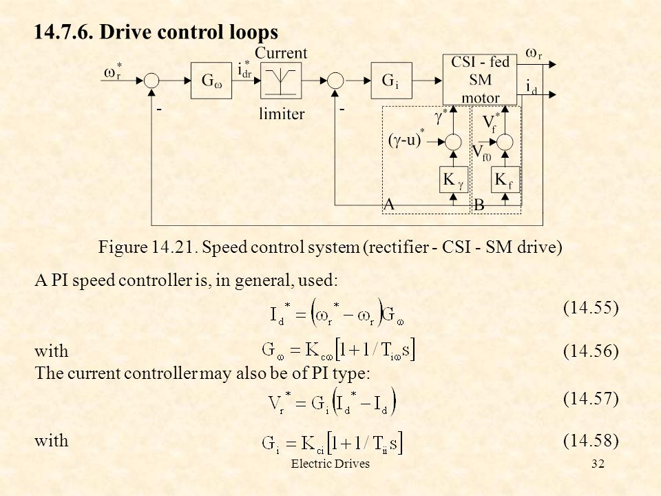 Figure 14.21. Speed control system (rectifier - CSI - SM drive)