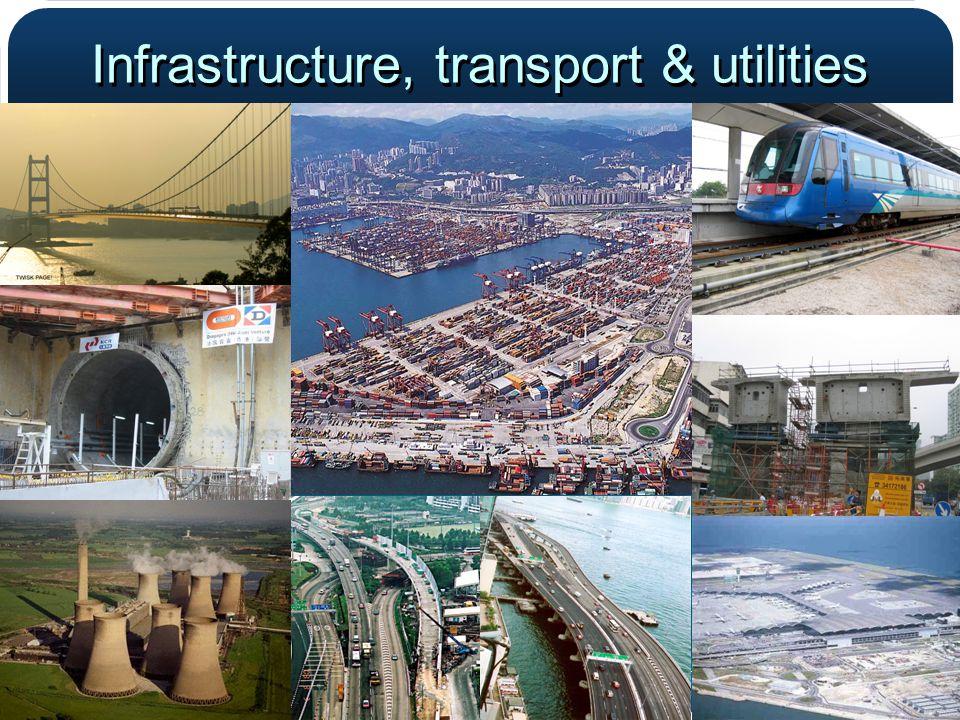 Infrastructure, transport & utilities