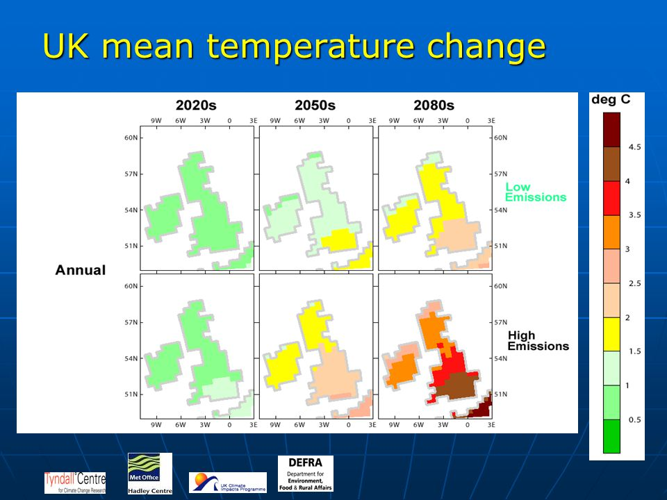 UK mean temperature change