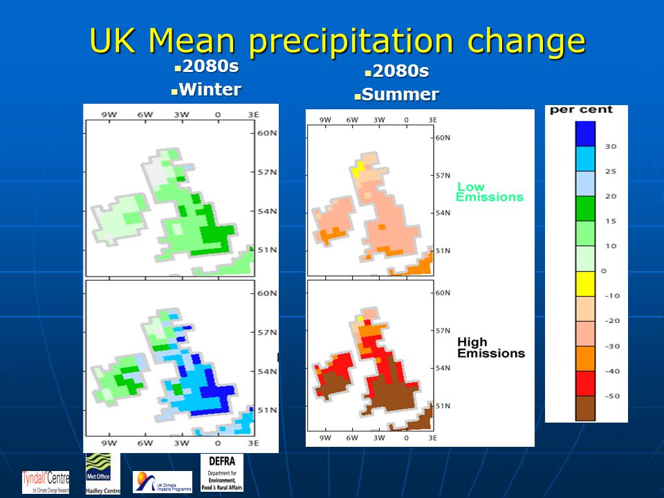 UK Mean precipitation change