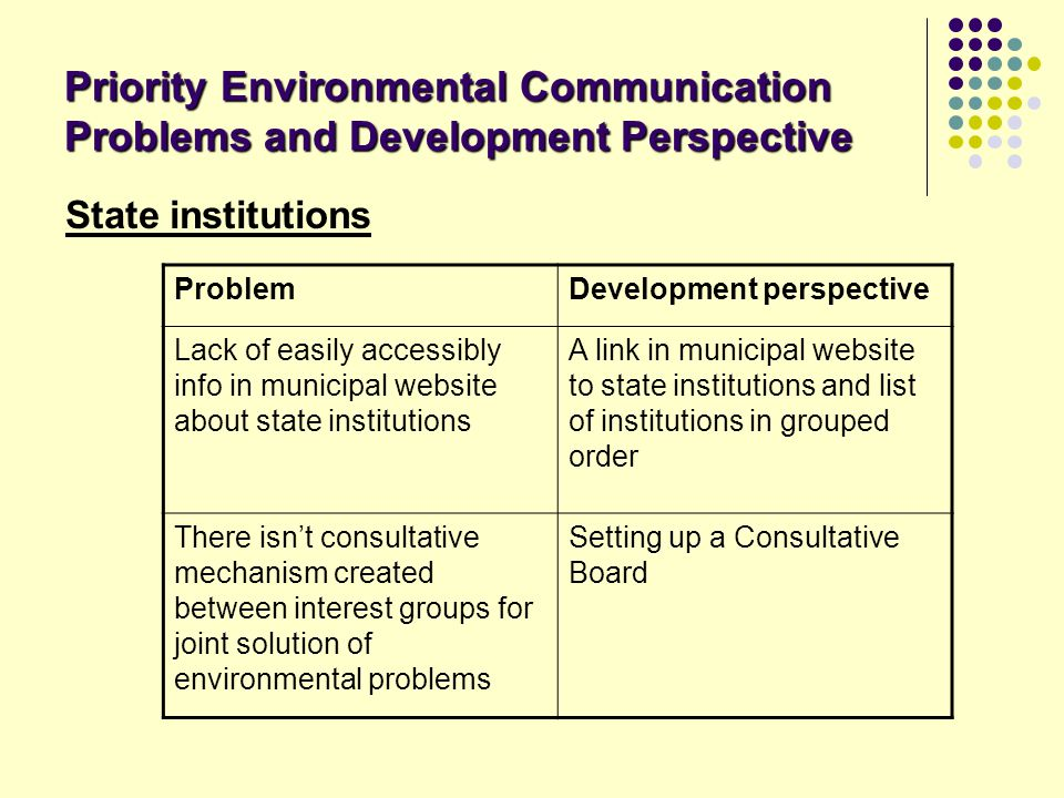 list of environmental problems and solutions pdf