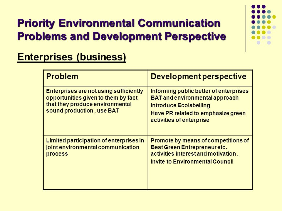 Priority Environmental Communication Problems and Development Perspective