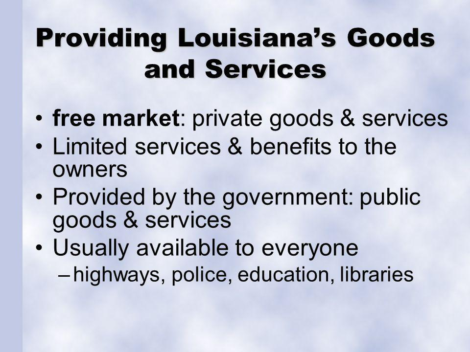 Manufacturing Louisiana-made goods include…