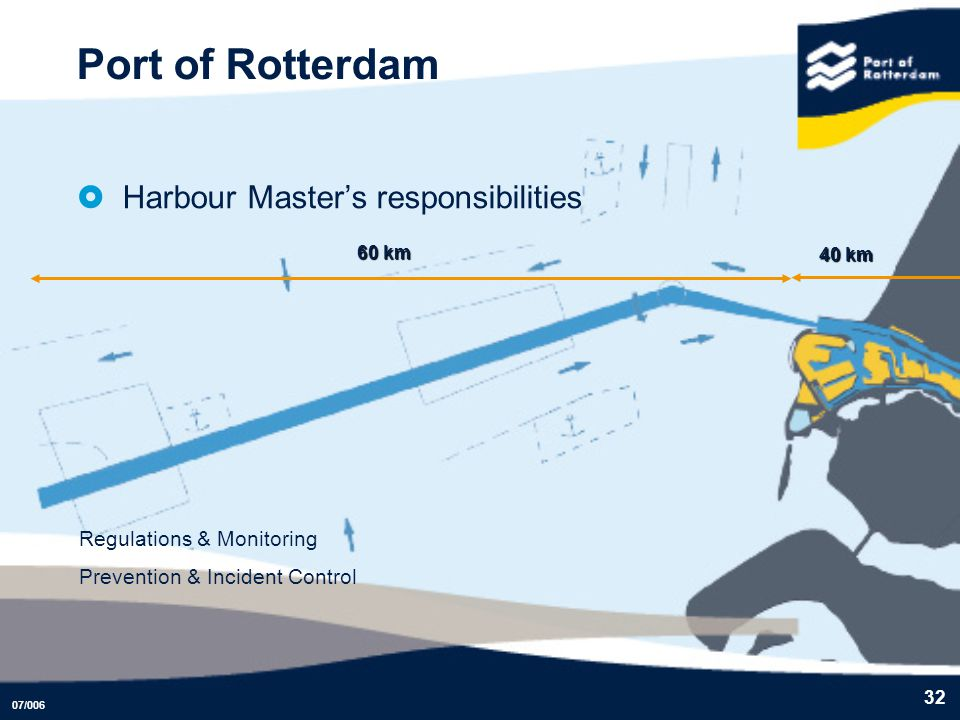 Port of Rotterdam Harbour Master's responsibilities