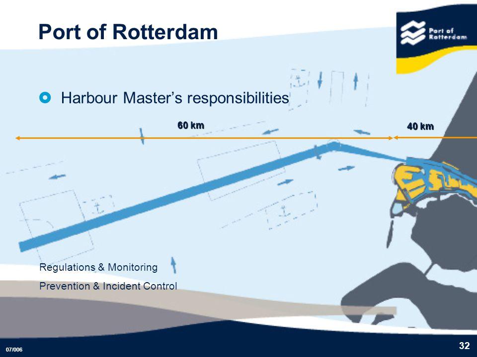 Port of Rotterdam Harbour Master's responsibilities