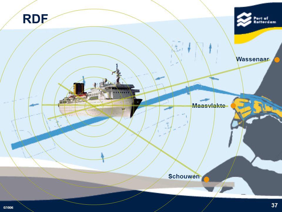 RDF Wassenaar Maasvlakte Schouwen