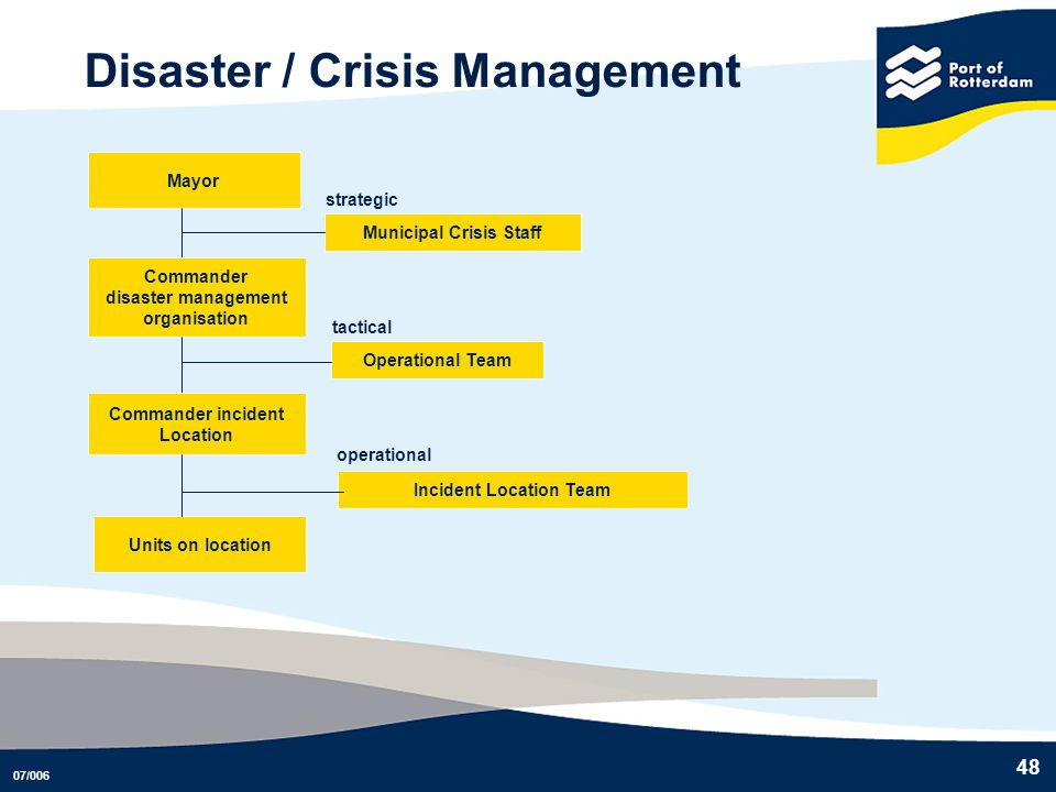 Disaster / Crisis Management