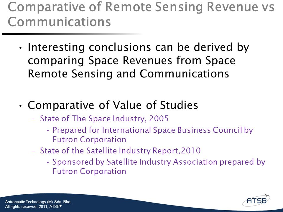 Comparative of Remote Sensing Revenue vs Communications