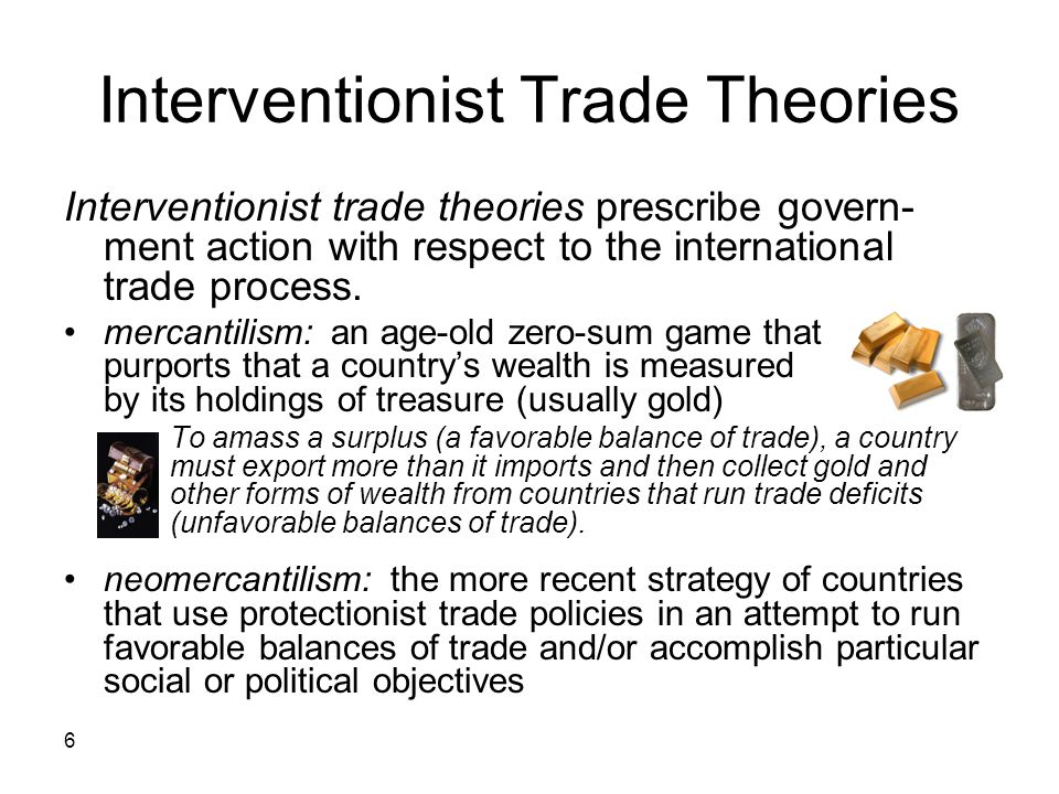 Interventionist Trade Theories