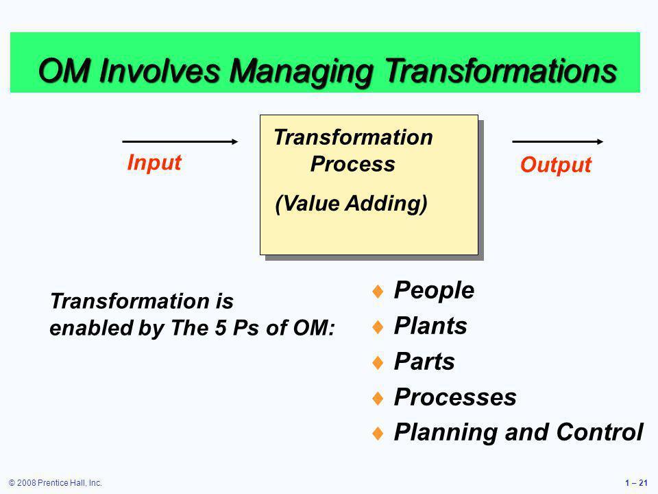 OM Involves Managing Transformations