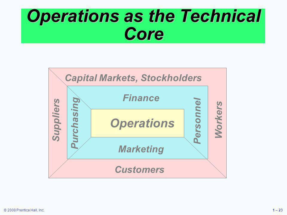 Operations as the Technical Core