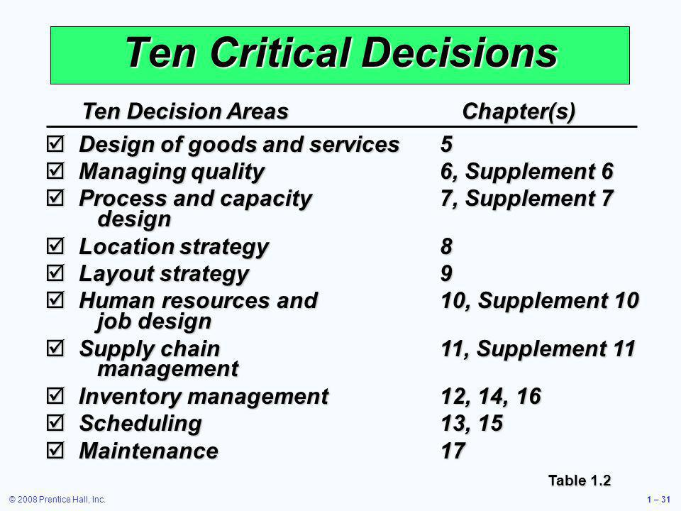 10 Critical Decision areas of operation management Essay