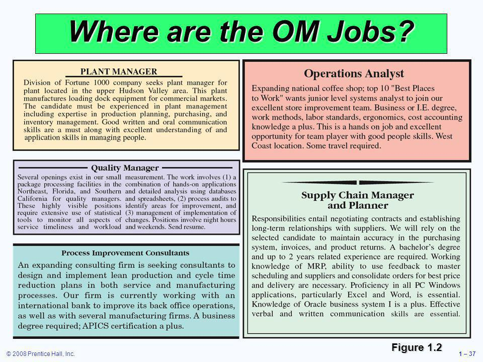 Where are the OM Jobs Figure 1.2