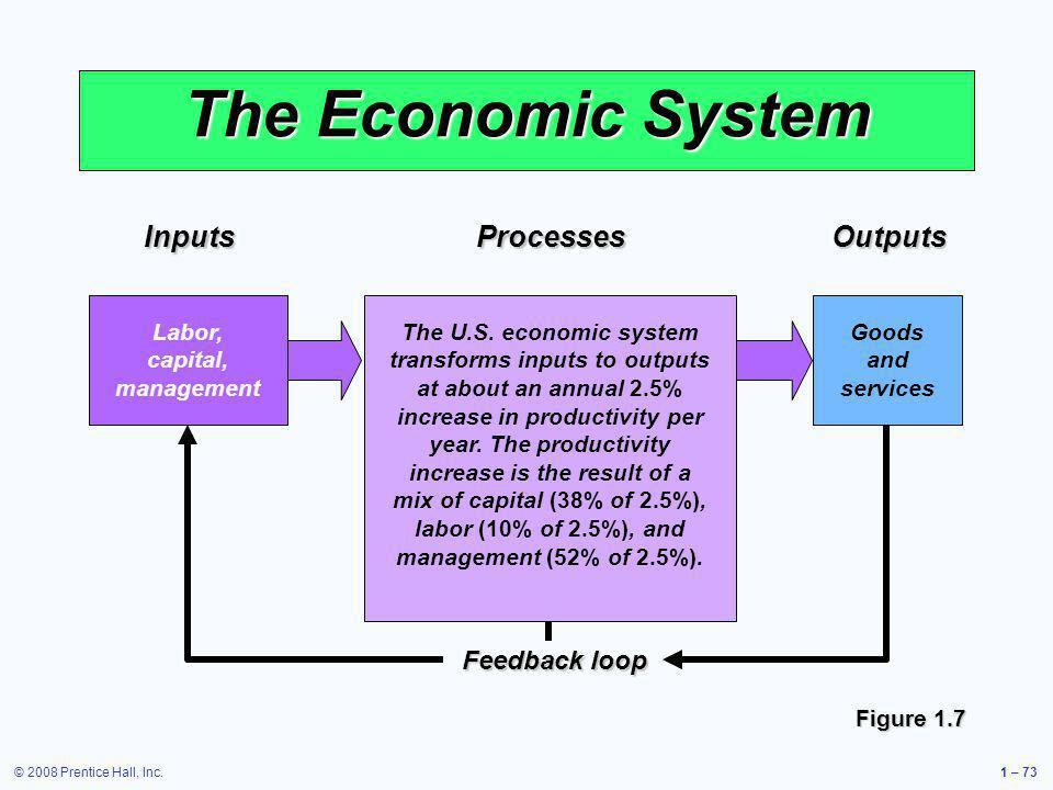 Labor, capital, management