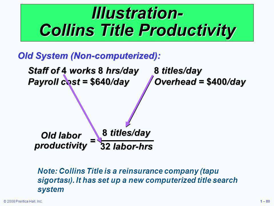 Illustration- Collins Title Productivity