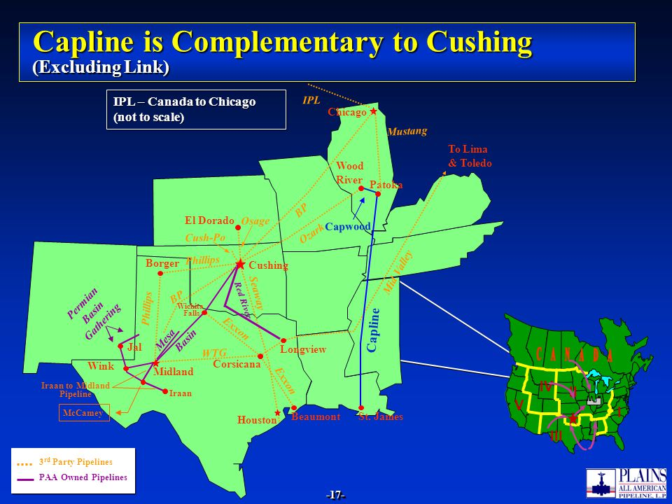 Capline is Complementary to Cushing (Excluding Link)