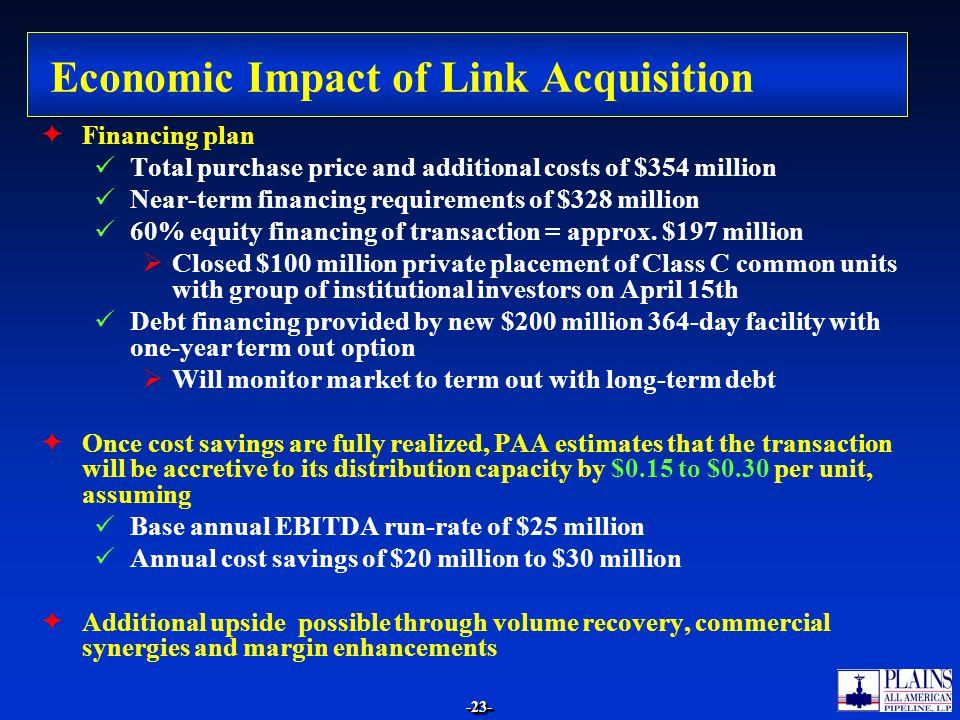 Economic Impact of Link Acquisition