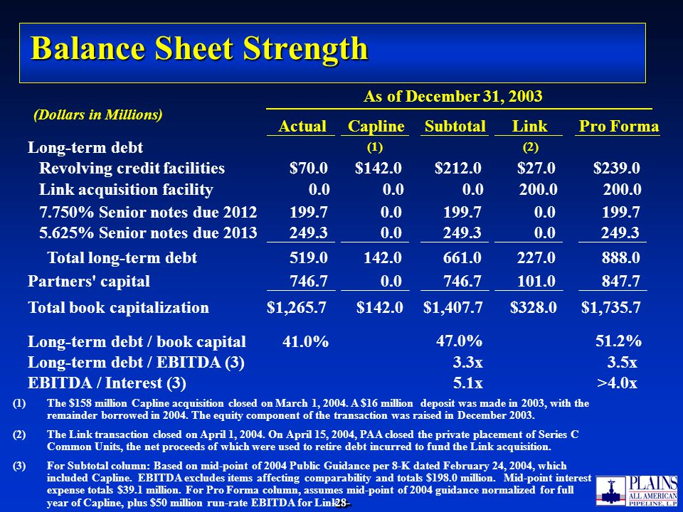 Balance Sheet Strength