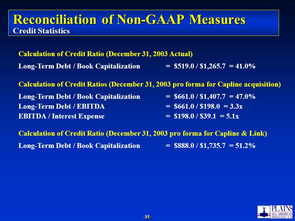 Reconciliation of Non-GAAP Measures Credit Statistics