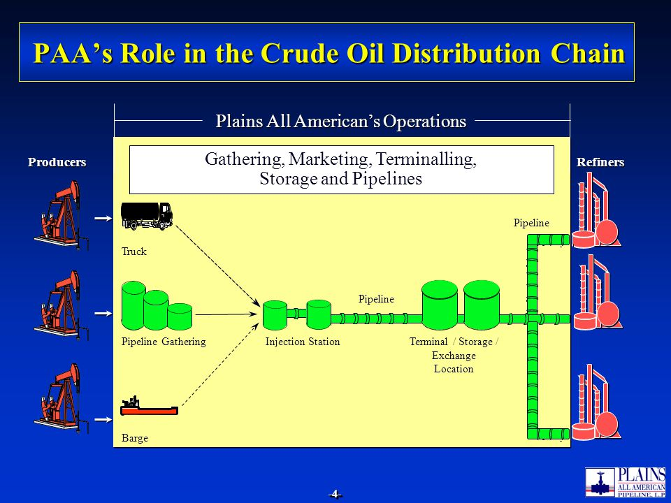 PAA's Role in the Crude Oil Distribution Chain