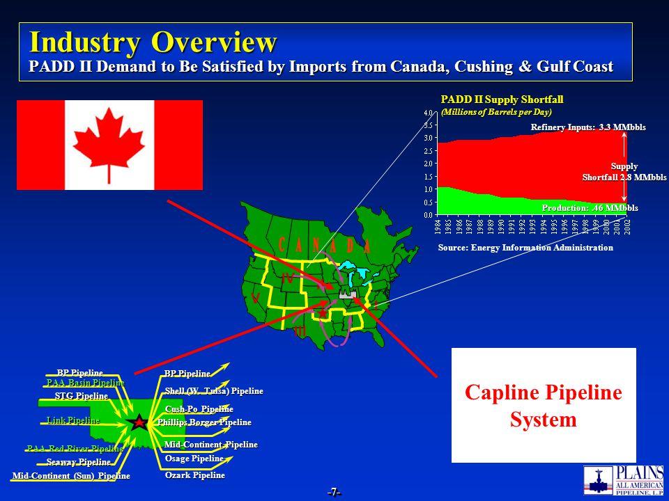 Capline Pipeline System