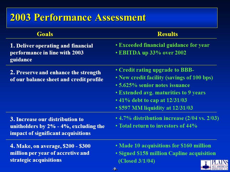2003 Performance Assessment