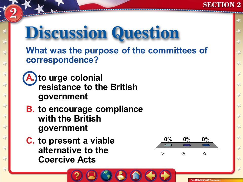 A B C What was the purpose of the committees of correspondence