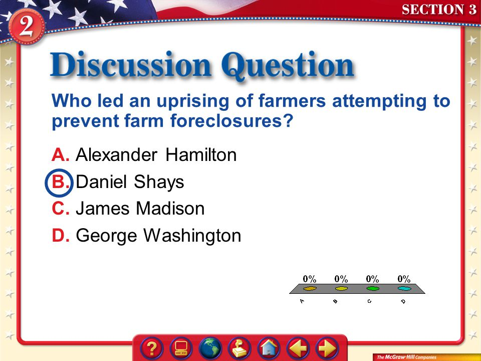 Who led an uprising of farmers attempting to prevent farm foreclosures