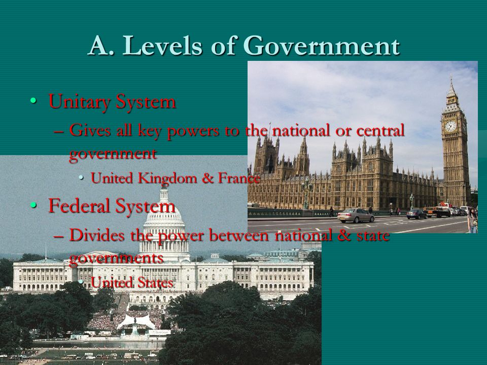 A. Levels of Government Unitary System Federal System