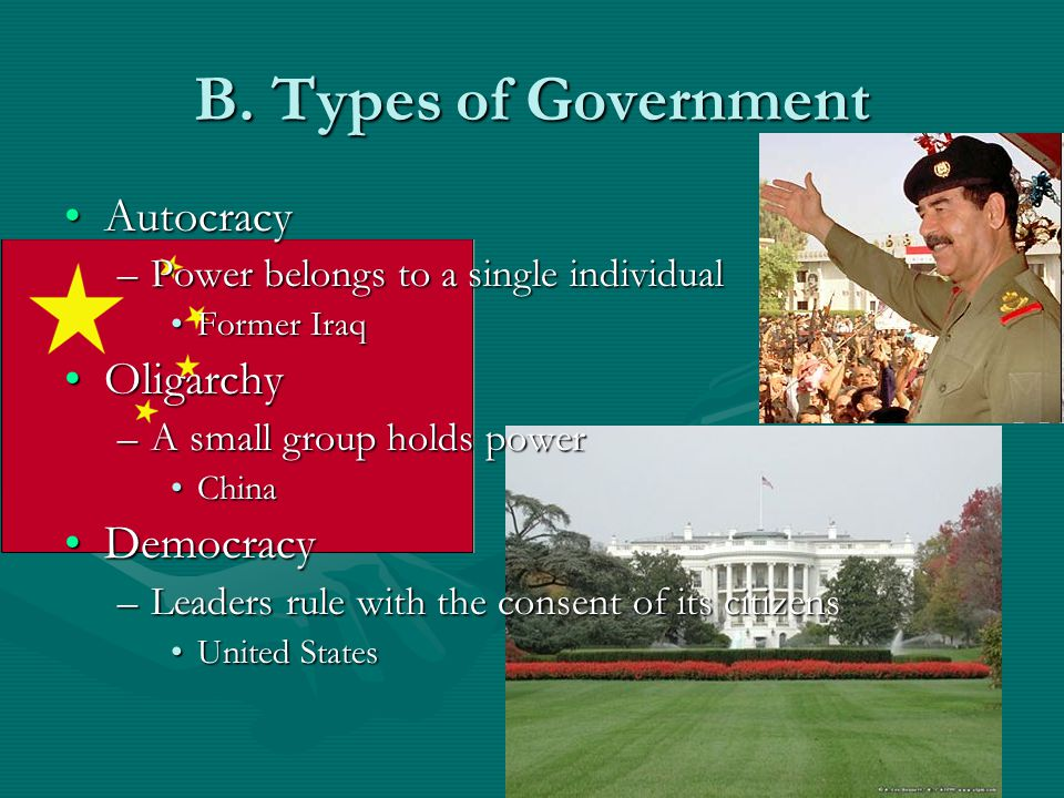B. Types of Government Autocracy Oligarchy Democracy