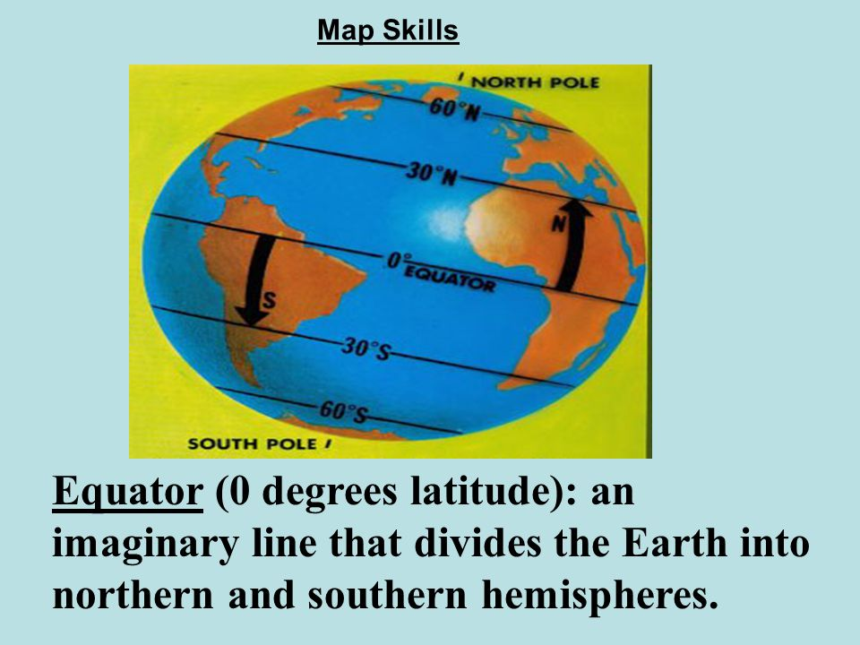 Map Skills Equator (0 degrees latitude): an imaginary line that divides the Earth into northern and southern hemispheres.