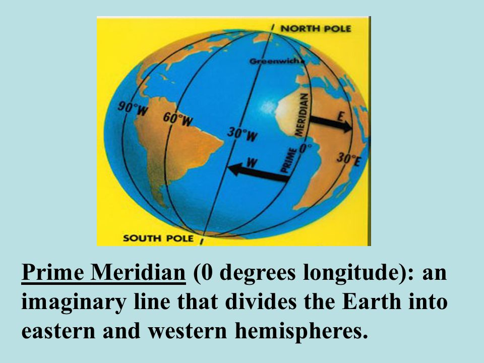 Prime Meridian (0 degrees longitude): an imaginary line that divides the Earth into eastern and western hemispheres.