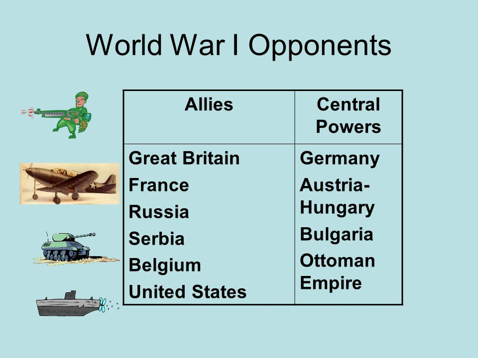 World War I Opponents Allies Central Powers Great Britain France